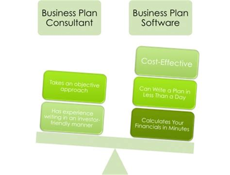 Business plan software downloaden